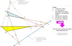 Geometry problem 824: Desargues theorem, perspective triangles