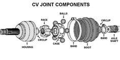 CV Joints Engine Repair, Car Engine, Car Repair, Car Fix, Automotive Engineering, Auto Service, Diy Car, Mechanical Engineering, Motor Car