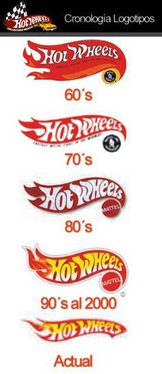 Hot Wheels logo's through the years