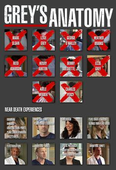 Grey's Anatomy deaths and near deaths. lol This just shows how crazy this show is! Greys Anatomy Facts, Greys Anatomy Characters, Grey Anatomy Quotes, Grays Anatomy, Dark And Twisty, Medical Drama, Youre My Person, Scandal Abc, Deep