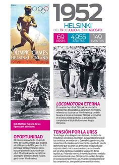 La historia de los Juegos Olímpicos modernos: 1952 HELSINKY