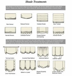 the many styles of roman shades // from marcus design
