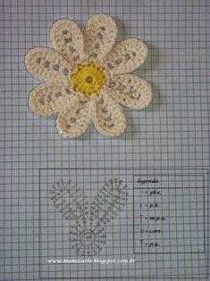 margarida+8-grafico.JPG 1196×1600 képpont