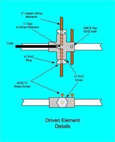 Dual Band Vhf Uhf Yagi Antennes Bras Plug