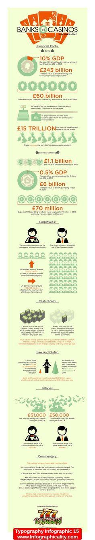 typography infographic 15