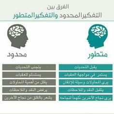 الفرق بين التفكير المحدود والتفكير المتطور.