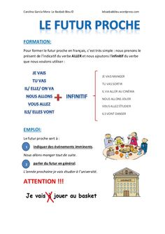 French Tenses, French Verbs, French Grammar, French Phrases, French Revision, French Learning Books, French Teaching Resources, Teaching French, Basic French Words