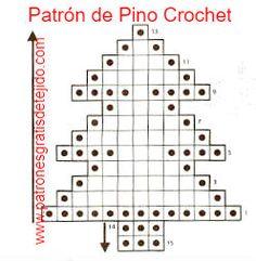 Patrón de pino crochet
