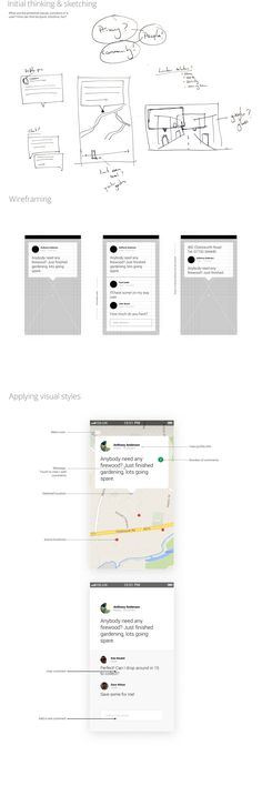 An.thony | Anthony Anderson | Creative Direction / UI / UX