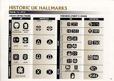 List of Gold Maker Marks | JEWELRY HALLMARKS - GOLD AND SILVER