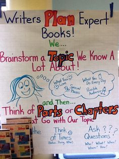 Plan your nonfiction writing