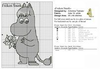 Ideas knitting charts moomin Always wanted to figure out how to knit, yet undecided where to start? This specific Utter Beginner Knitting Series is e. Fair Isle Knitting Patterns, Knitting Charts, Easy Knitting, Knitting For Beginners, Embroidery Patterns, Cross Stitch Patterns, Knitting Projects, Sewing Projects, Newborn Knit Hat