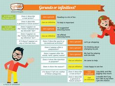 Gerunds or infinitives? English Grammar, English Language, Grammar Tips, Learning English, Writing Tips, Teacher, Reading, School, Fun