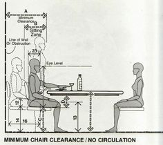 Body Measurements Ergonomics For Table And Chair