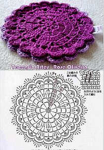 Stylowa kolekcja inspiracji z kategorii Hobby Crochet Circles, Crochet Mandala, Crochet Motif, Crochet Doilies, Hand Crochet, Crochet Flowers, Crochet Stitches, Knit Crochet, Crochet Potholders