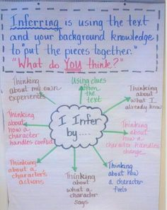 inference chart - Google Search