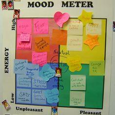 self-regulation group (coping skills) Classroom Behavior, Classroom Management, Classroom Ideas, Coping Skills, Social Skills, Social Work, Primary Teaching, Teaching Kids, Restorative Circles