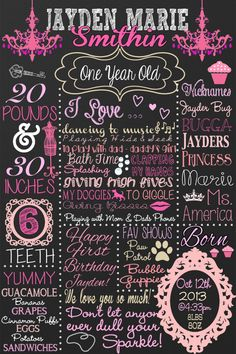 Shabby Chic 1st birthday Vintage Styled birthday board, first birthday chalkboard for baby girl! ANY AGE or colors customized to.