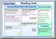 FSandFP Preschool Assessment, Preschool Education, Preschool Themes, Special Education Classroom, Preschool Learning, Early Years Teaching, Early Years Classroom, Early Learning, Learning Stories