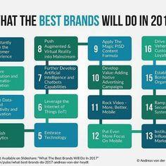 What the best brands will do in #2017 #socialmedia #socialselling #marketing #branding #IoT #Industry40 #CX #custserv #VR