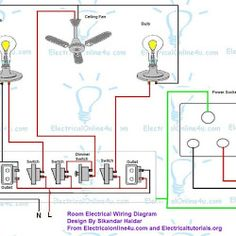 Wiring of the Distribution Board with RCD , Single Phase