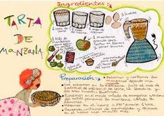 Recetas Search And Google On Pinterest