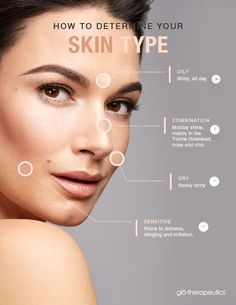 Learn how to determine your facial skin type easily then you can apply the healthy treatment to your dry, oily, combination, or sensitive skin. Skin Tips, Skin Care Tips, Beauty Skin, Health And Beauty, Beauty Hacks That Actually Work, Natural Hair Mask, Skin Clinic, Love Your Skin, Normal Skin