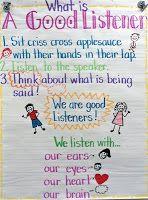 First Grade Fresh: Anchor Charts...