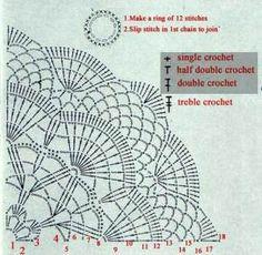 Crochet doily pattern.