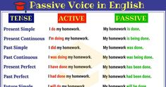 English passive voice is formed with the appropriate tense of the verb to be + past participle. Practice English Grammar, English Grammar Worksheets, 2nd Grade Worksheets, Learn English Words, Printable Worksheets, Active And Passive Voice, Active Voice, Verb To Be Past, All Tenses