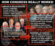 How congress really works.