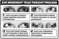 Eye Movement Tells Thought Process