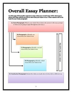 LITERARY ANALYSIS ESSAY GRAPHIC ORGANIZER - TeachersPayTeachers.com