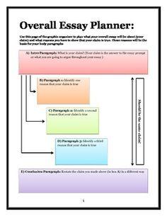 Ap Literature Essays