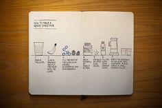 Come si fa un frullato di mirtilli? via my cooking diary #buongiornoné
