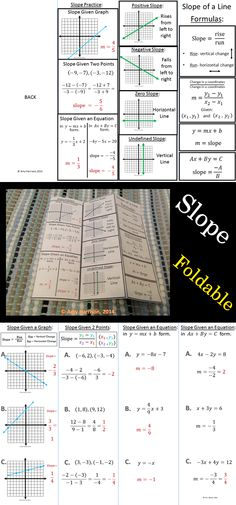 $ 8.EE.B.6 Slope Foldable for interactive math notebook