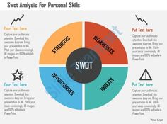 swot analysis for personal skills flat powerpoint design Slide01