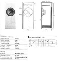 Image result for speaker plans