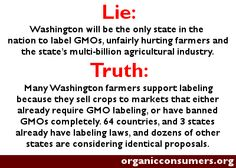 Washington won't be the only state labeling GE foods. Connecticut, Maine and Alaska have passed labeling laws and dozens of other states are considering identical proposals. Many Washington farmers support labeling because they know that growing GMO crops destroys healthy soil, and they sell crops to overseas markets that either require labels on GMO crops, or have banned them completely.