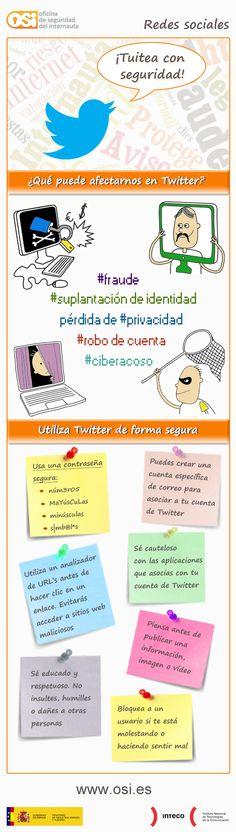 Tuitea con seguridad #infografia #infographic #socialmedia