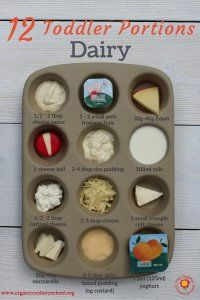 kids nutrition the-organic-cookery-school-toddler-portion-guide-dairy Baby Food Recipes, Whole Food Recipes, Toddler Recipes, Toddler Nutrition, Toddler Lunches, Toddler Food, Childrens Meals, Baby Led Weaning, Homemade Baby