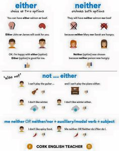 Forum   ________ Learn English   Fluent LandEITHER – NEITHER – NOT EITHER…