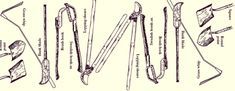 Vintage Garden Tools Clip Art Free *** Learn more by visiting the image link.
