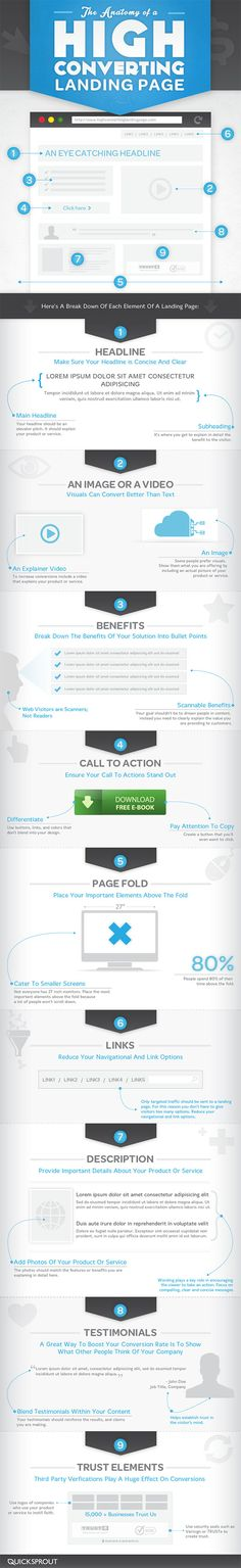The Anatomy of a High Converting Landing Page [Infographics] -- [Web Design] [Web Development] [Landing Pages] [Conversion] [Best-practice] - Love a good success story? Learn how I went from zero to 1 million in sales in 5 months with an e-commerce store. Inbound Marketing, Marketing Online, Internet Marketing, Content Marketing, Design Web, Flat Design, Social Web, Social Media, Social Business