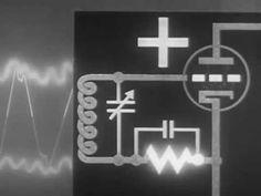 Basic Principles of Frequency Modulation 1944 US Army Training Film; Kent Smith: http://youtu.be/mu3ASt2kwFo #FM #radio #electronics