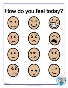 How do your students feel today? Speech Language Pathology, Speech And Language, Behavior Management, Classroom Management, Special Needs Teaching, Student Behavior, Autism Classroom, Emotional Development, School Counselor