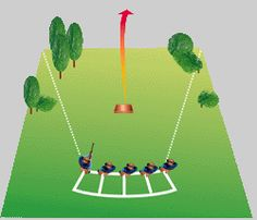 Illustration provided by Clay Shooting Magazine www.clay-shooting.com