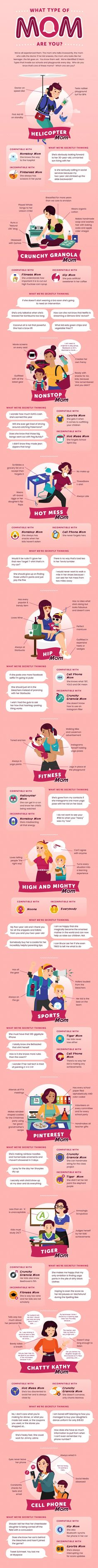 12 Types of Moms-  This Hilarious Infographic lists the 12 types of moms from the helicopter to hipster!