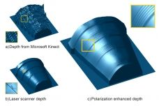 By combining the information from the Kinect depth frame in (a) with polarized photographs, MIT researchers reconstructed the 3-D surface shown in (c). Polarization cues can allow coarse depth sensors like Kinect to achieve laser scan quality (b).