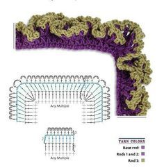 Around the Corner Crochet Borders: 150 Colorful, Creative Crocheted Edgings with Charts and Instructions for Turning the Corner Perfectly Every Time Crochet Ruffle, Crochet Trim, Easy Crochet, Crochet Flowers, Crochet Diagram, Crochet Chart, Crochet Motif, Crochet Hooks, Crochet Edgings